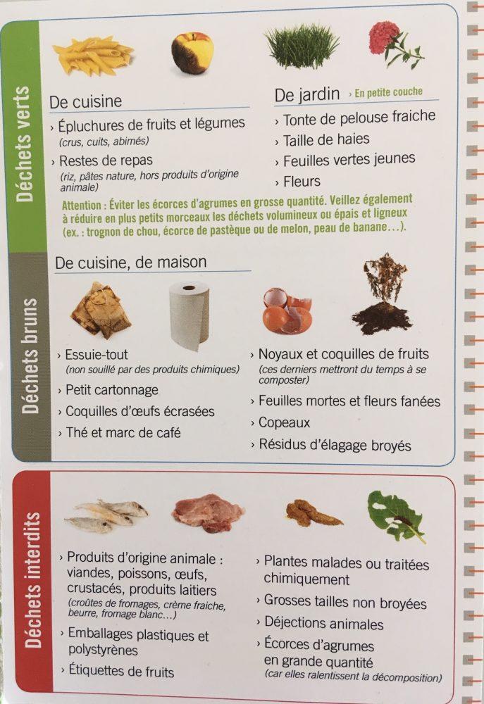 recette-pour-un-bon-compost-2